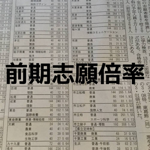 倍率 千葉 県立 高校